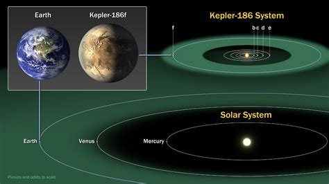 space images kepler 186 and the solar system