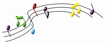 Musik Notes Klassificering Maj Kurs Av Anmaelan