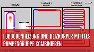 Fußbodenheizung An Bestehende Heizung Anschließen : fu bodenheizung und heizk rper mittels pumpengruppe ~ A.2002-acura-tl-radio.info Haus und Dekorationen
