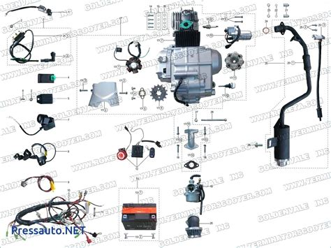 Peace Sport Wiring Diagram by 110cc 4 Wheeler Wiring Diagram Loncin Atv Basic Setup