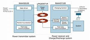 Ics For Wireless Charging System