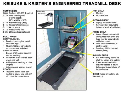 treadmill desk weight loss my diy treadmill desk kristen havens