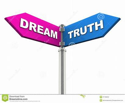 Reality Dream Truth Sign Road Background Imagination