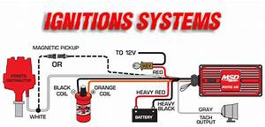 Mopar Performance Ignition Wiring Diagram