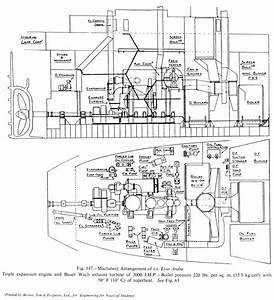 coal fired boiler diagram imageresizertoolcom With wiring diagram as well steam power plant boiler get free image about