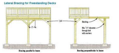 free standing deck bracing unstable deck a concord carpenter