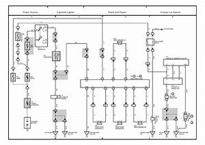 2003 Rav4 Wiring Diagram