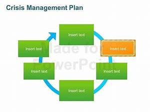 crisis management plan editable template for ppt With sample crisis management plan template