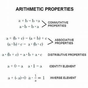 Inverses Element Berechnen : 25 best ideas about inverse property of multiplication on ~ Themetempest.com Abrechnung