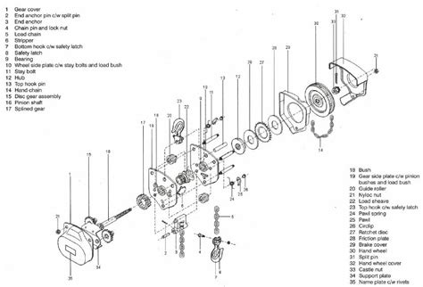 Chain Schematic Wiring by Chain Block Parts Diagram Lifting Solutions