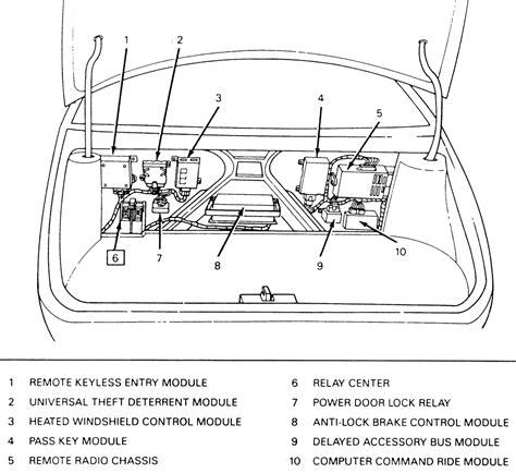 repair anti lock braking 1990 audi v8 electronic valve timing repair guides anti lock brake system control module autozone com
