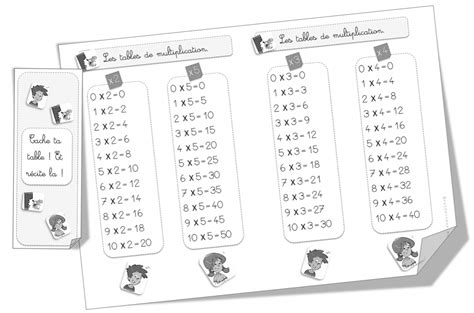 apprendre tables de multiplication facilement comment apprendre les table de multiplication facilement