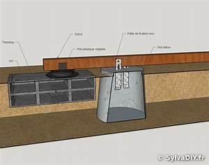 Terrasse Bois Sur Plot Beton : terrasse bois diy solive lambourde plot r glable plastique ~ Melissatoandfro.com Idées de Décoration