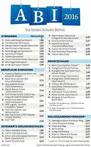 Durchschnitt Berechnen Abi : abitur in berlin das sind die besten schulen der hauptstadt berlin aktuelle nachrichten ~ Themetempest.com Abrechnung