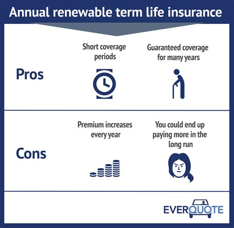 The Pros And Cons Of Annual Renewable Term Life Insurance. Alice In Wonderland Signs. Psychiatric Signs. Film Signs. Long Neck Signs. Orange Triangle Signs. Process Signs Of Stroke. Blue November Signs. Loner Signs