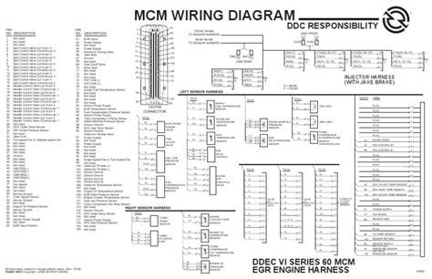 mcm diagrama electronico detroit diesel serie  ddec vi