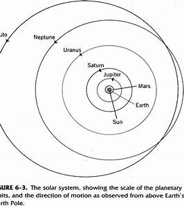 Astronomy Resources - University of Southern Indiana
