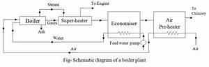 Schematic Diagram Of A Steam Boiler
