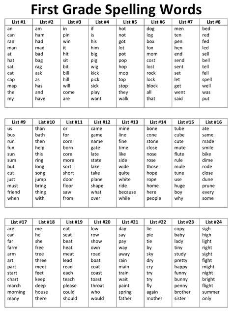 grade spelling words list  grade sight words