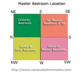 Vastu Bedroom Bed Direction by Best Location For Master Bedroom As Per Vastu Www