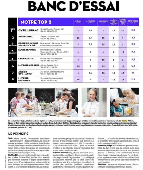 cuisine attitude category l atelier le de cyril lignac