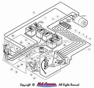 Ezgo Marathon Gas Golf Cart Wiring Diagram Electric Org