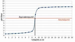 Chemie Mol Berechnen : chemie 12 klasse ~ Themetempest.com Abrechnung