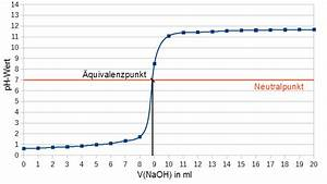 Titration äquivalenzpunkt Berechnen : chemie 12 klasse ~ Themetempest.com Abrechnung