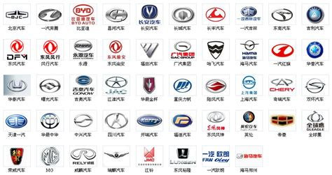 Car Logos The Attract