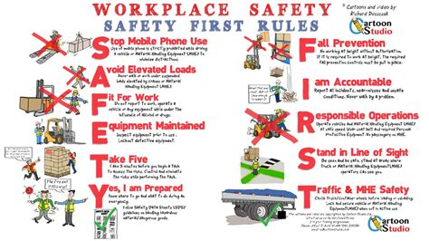 workplace safety whiteboard animation health  safety