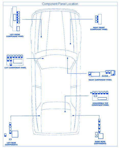 Jaguar Fuse Box Block Circuit Breaker Diagram