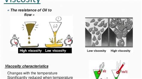 Mineral Oil Vs Synthetic Oil Vs Semi-synthetic Oil