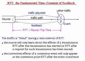 Round Trip Time Berechnen : 6 1 flow control fundamentals u crete cs 534 ~ Themetempest.com Abrechnung