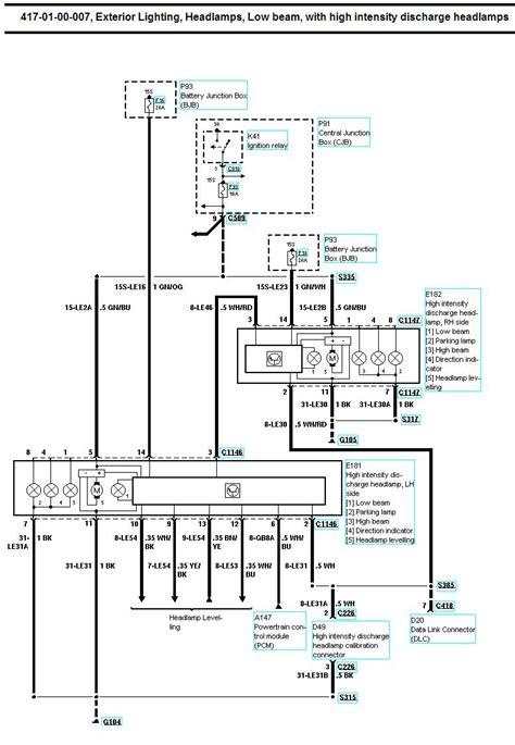 Xenon Oem Headlight Retro Fit Guide Fordwiki