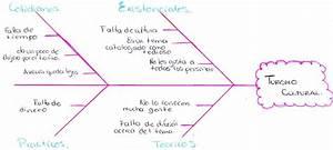 Espina De Pescado Palillos Related Keywords Palillos Long