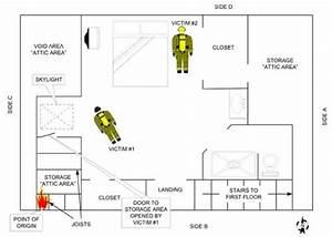 Fire Fighter Fatality Investigation Report F2005 Niosh