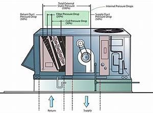 New Commercial Hvac Static Pressure Test Methods