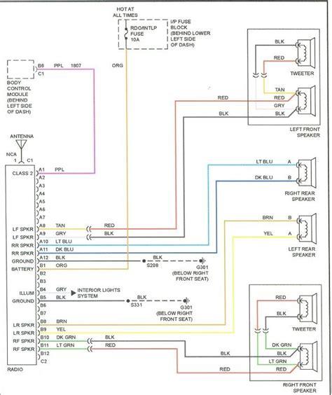 Chevy Malibu Wiring Diagram Chevrolet Diagrams