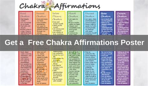 chakra colors in order chakra colors explained
