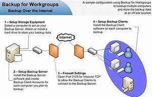 Backup For Workgroups    Support    Backing Up Over The Internet