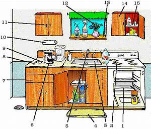 pre intermediate vocabulary in the kitchen esl lounge With kitchen furniture esl