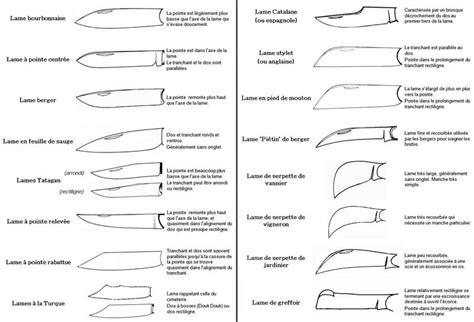 choisir couteau cuisine informations et conseils pour bien choisir la lame de