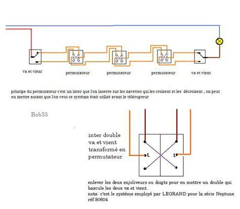 schema permutateur electrique