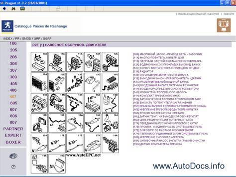Peugeot Parts by Peugeot Parts Catalog Order