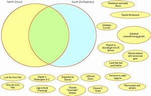 Wiring Diagram Database  Articles Of Confederation Vs