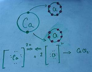 Write Electron Dot Diagram For Chlorine And Calcium Show