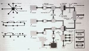 Telephone Closet Wiring Diagram