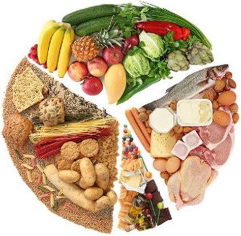 cuisine saine perdre du ventre un ventre plat grâce à une alimentation adaptée et des exercices physiques