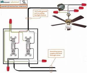 Circuit ceiling fan wiring standard setup light switch
