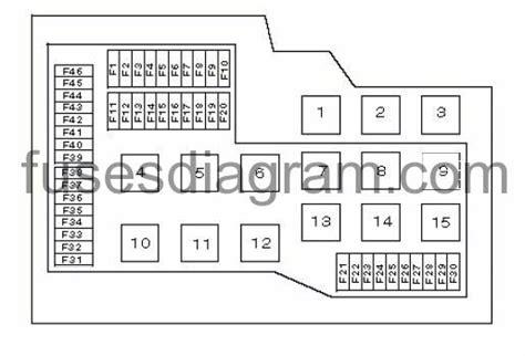 Bmw Z3 Fuse Box Diagram by 92 318is Fuse Box Diagram Wiring Diagram